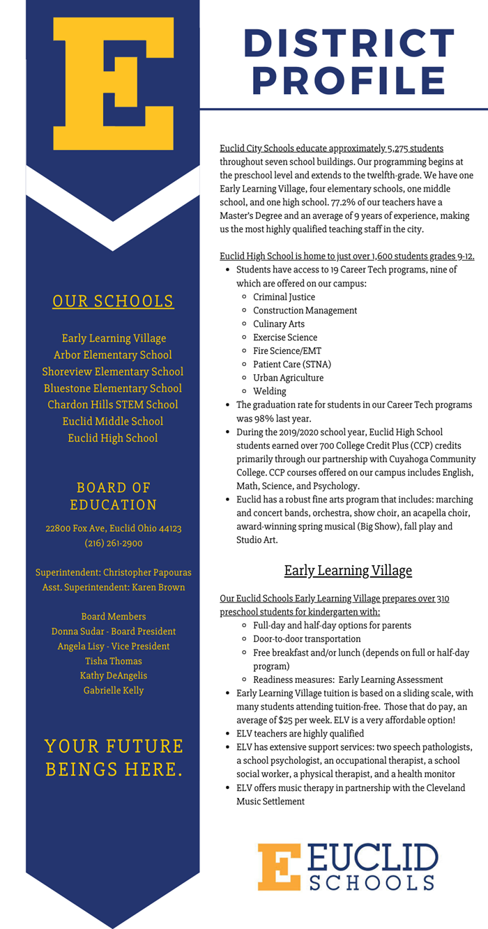 District Profile, gives information on the programming at Euclid High School and info about our early learning village. Lists board members and superintendent.